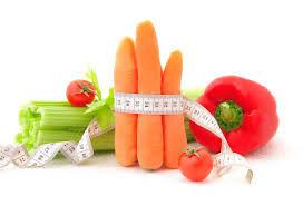 weight loss management market