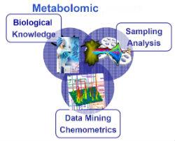 metabolomics-market