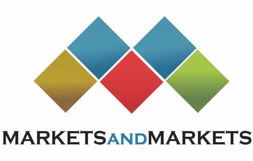 Veterinary Chemistry Analyzer Market