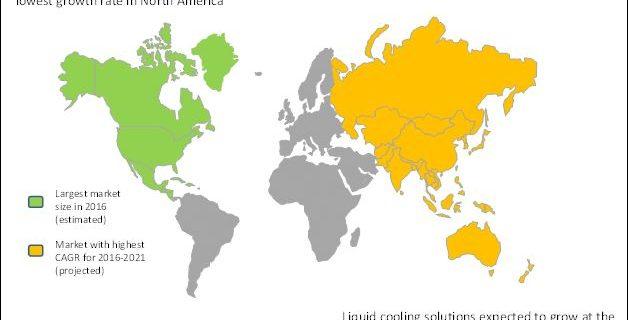 data-center-cooling-solutions-market
