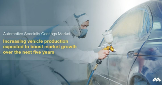 Automotive Specialty Coatings Market