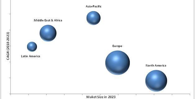 Insight Engines Market