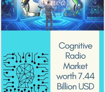 Cognitive Radio Market