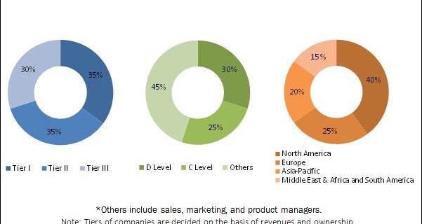 graphite-market