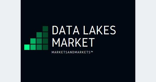 Data Lakes Market