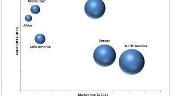 Aircraft Cabin Lighting Market worth $2.0 billion by 2022