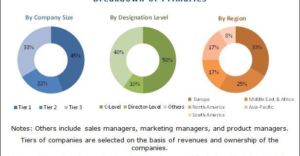 Market-Reports/bromine-market