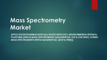 Mass Spectrometry Market: Key Primary Applications Driving Global Market Growth
