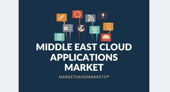 Middle East Cloud Applications Market