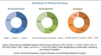 Microcrystalline Cellulose Market's Oppportunities and Challenges