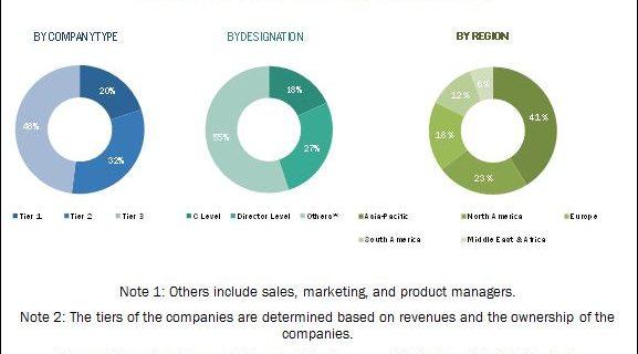 silicone-gel-market (1)