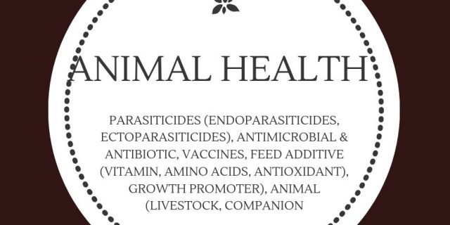 APAC Animal Health Market