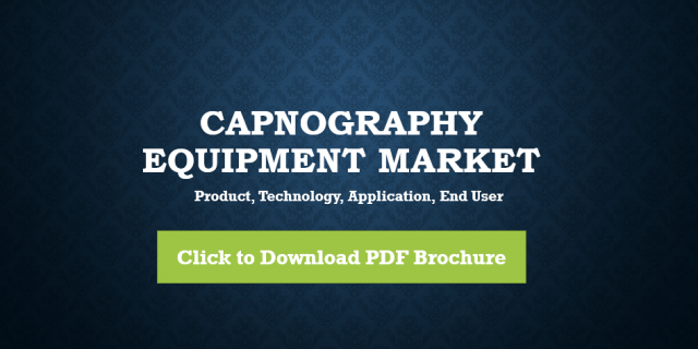 Capnography Equipment Market