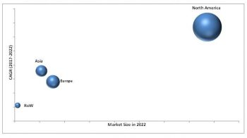 Healthcare Fraud Detection Market – Top 3 Players and their Market Growth