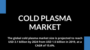 Cold Plasma Market Size | Highest Growth Rate of 15.6% CAGR will Generate 3.1 BN US$ by the end of 2024