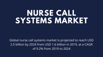Global Nurse Call Systems Market Growth and Business Opportunities in Coming Years