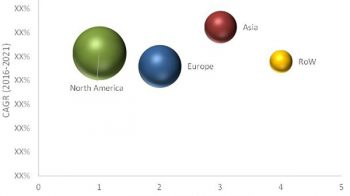 Emerging Economies in Asia Offer Growth Opportunities for the Cell lysis Market