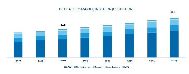 optical-film-market-1