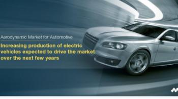 Automotive Aerodynamic Market – Latest Trends | Market Size Estimation | Future Forecast