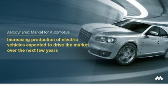 Aerodynamic Market