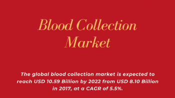 Blood Collection Market 2020 with Competitive Analysis, and Top Companies