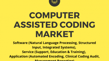 Computer Assisted Coding Market 2020 : Growing adoption of CAC solutions in North America
