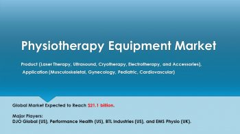 Physiotherapy Equipment Market | Latest Industry Trends and Developments
