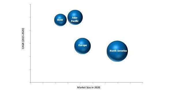 Bathroom Assist Device Market