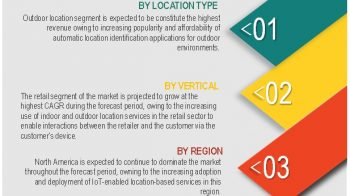 Location of Things Market worth 27.22 Billion USD by 2022