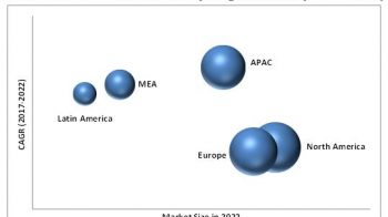 Smart Government Market worth 28.24 Billion USD by 2022