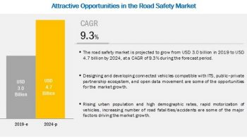 Road Safety Market Size Is Expected To Witness Significant Growth Of $4.7 billion by 2024