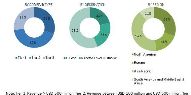 ceramic-substrates-market