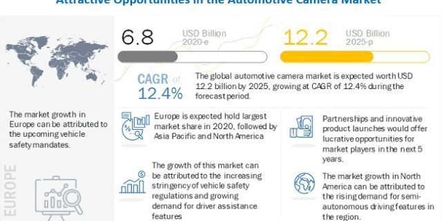 automotive-camera-market15