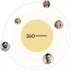 Best Social Media Analytics Software