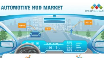 Automotive Head-up Display (HUD): An Emerging Market with Promising Growth Potential