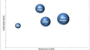 Cell Dissociation Market – Anticipated To Witness High Growth In The Near Future