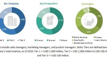 Life Science Instrumentation Market worth USD 79.9 billion by 2025, at a CAGR of 5.9%