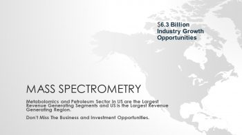 Mass Spectrometry Market is Growing at a Healthy Rate in Pharma and Biotech Application