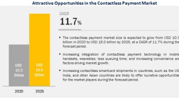 Contactless Payment Market expected to reach $18.0 billion by 2025
