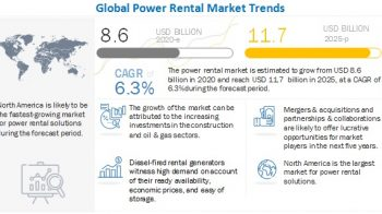 Power Rental Market: Emerging Economies are Illuminating the Future of Power Rental Companies