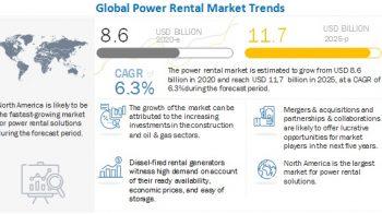 Power Rental Market: Emerging Economies are Illuminating the Future of Power Rental Companies