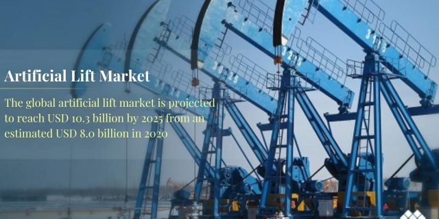 Artificial Lift Market
