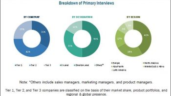 Automotive end-use industry segment to lead the metal replacement market by 2021