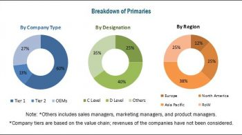 Automotive Wheel Market Ongoing Trends and Key Players 2025