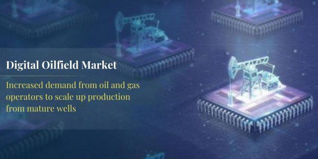 Digital Oilfield Market