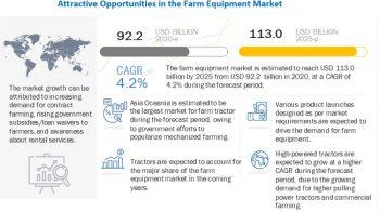 Farm Equipment Market Predictions Exhibit Massive Growth by 2025