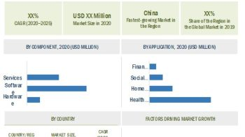 Patient Engagement Solutions Market worth $19.3 billion by 2025 – Exclusive Report by MarketsandMarkets™
